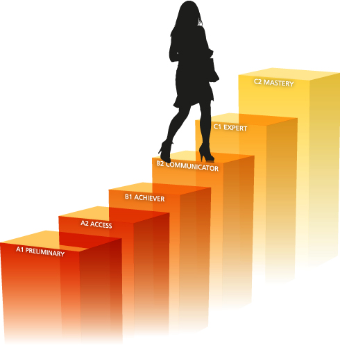 2012 level thresholds writing a business